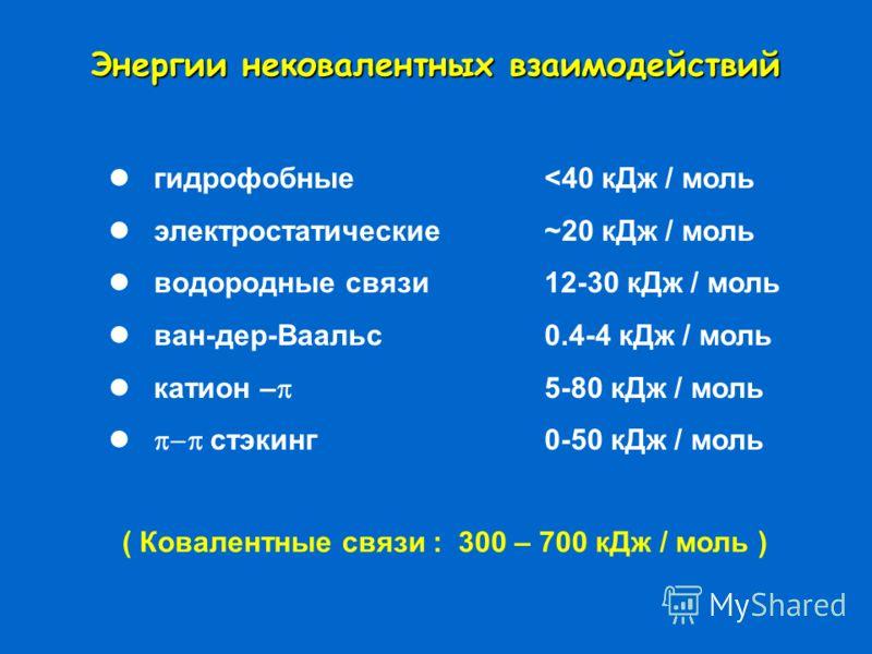 Основные нековалентные взаимодействия 1. 2. 3. 4. ~ 20 кДж/моль 20-40 кДж/моль ~ 8 кДж/моль ~ 4 кДж/моль Примерная энергия