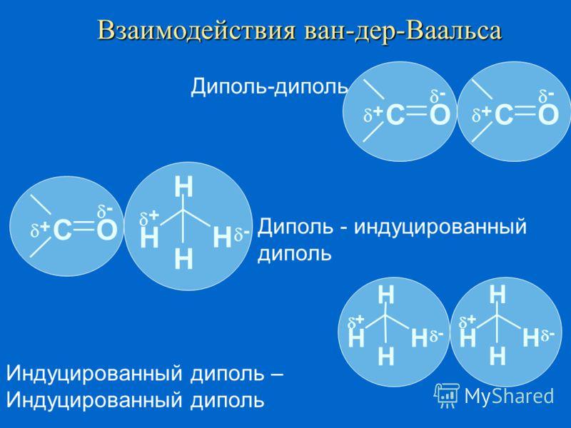 Взаимодействия ван-дер-Ваальса Энергия взаимодействия + - Радиус Ван-дер-Ваальса rvrv Расстояние между центрами атомов Перекрывание оболочек Межатомное притяжение Суммарная энергия