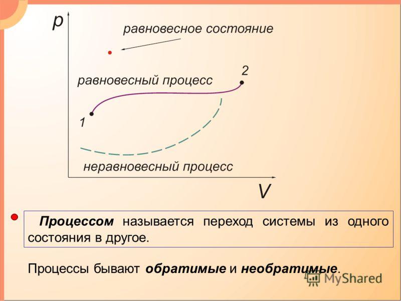 Процессом называется переход системы из одного состояния в другое. Процессы бывают обратимые и необратимые.