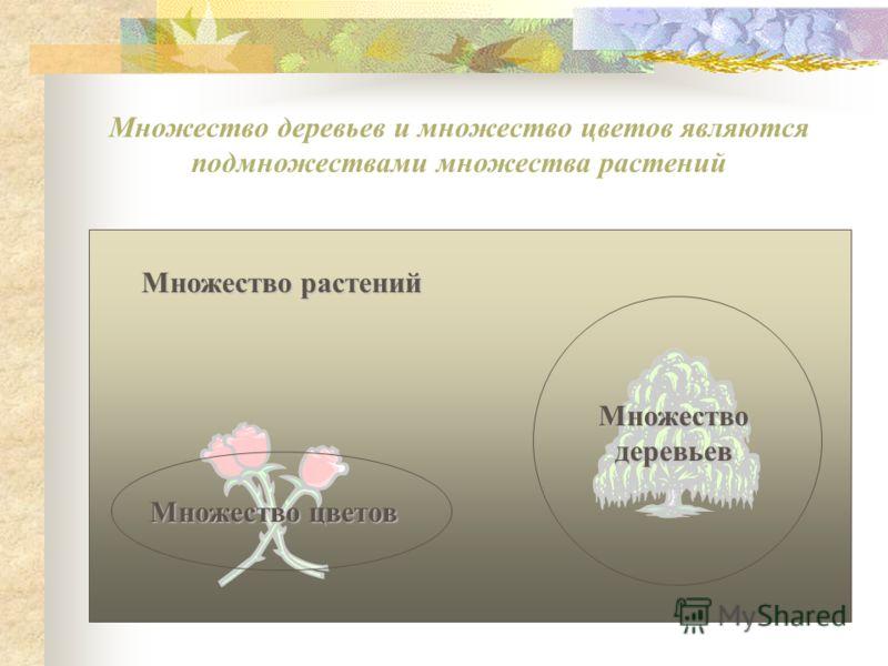 Множество деревьев и множество цветов являются подмножествами множества растений Множество цветов Множество деревьев Множество растений