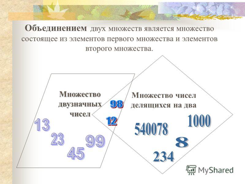 Множество двузначных чисел Множество чисел делящихся на два Объединением двух множеств является множество состоящее из элементов первого множества и элементов второго множества.