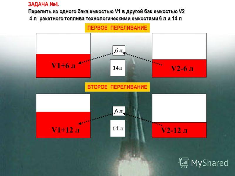 ЗАДАЧА 4. Перелить из одного бака емкостью V1 в другой бак емкостью V2 4 л ракетного топлива технологическими емкостями 6 ли 14 л 4 л ракетного топлива технологическими емкостями 6 л и 14 л V2-6 л V1+6 л 6 л 14л ПЕРВОЕ ПЕРЕЛИВАНИЕ V2-12 л V1+12 л 6 л