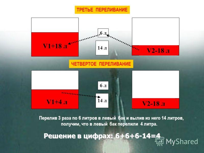 V2-18 л V1+18 л 6 л 14 л ТРЕТЬЕ ПЕРЕЛИВАНИЕ V2-18 л V1+4 л 6 л 14 л ЧЕТВЕРТОЕ ПЕРЕЛИВАНИЕ Перелив 3 раза по 6 литров в левый бак и вылив из него 14 литров, получим, что в левый бак перелили 4 литра. Решение в цифрах: 6+6+6-14=4