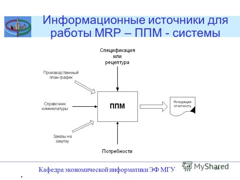 Информационные источники для работы MRP – ППМ - системы. Кафедра экономической информатики ЭФ МГУ 16