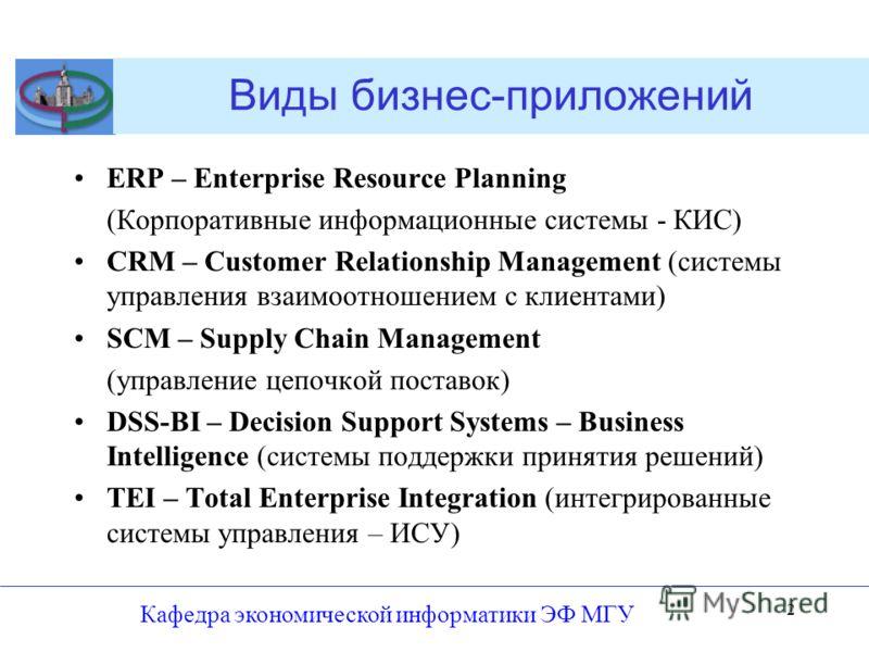 Виды бизнес-приложений ERP – Enterprise Resource Planning (Корпоративные информационные системы - КИС) CRM – Customer Relationship Management (системы управления взаимоотношением с клиентами) SCM – Supply Chain Management (управление цепочкой поставо
