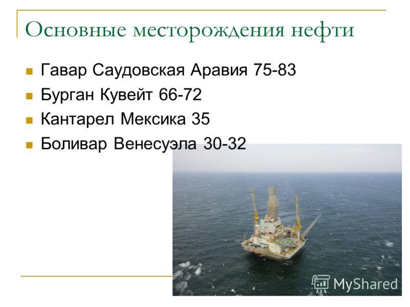 Основные месторождения нефти Гавар Саудовская Аравия 75-83 Бурган Кувейт 66-72 Кантарел Мексика 35 Боливар Венесуэла 30-32