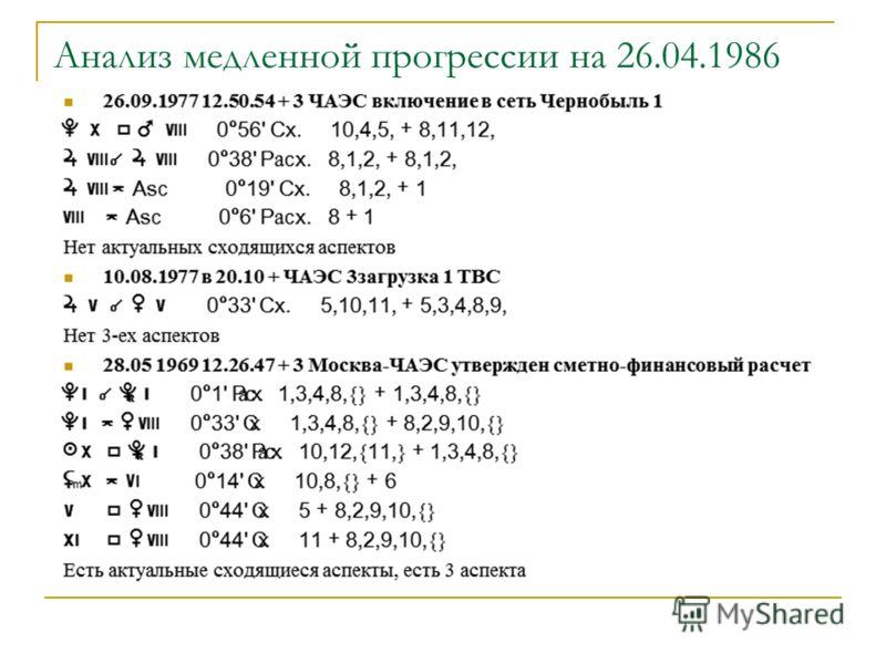 Анализ медленной прогрессии на 26.04.1986