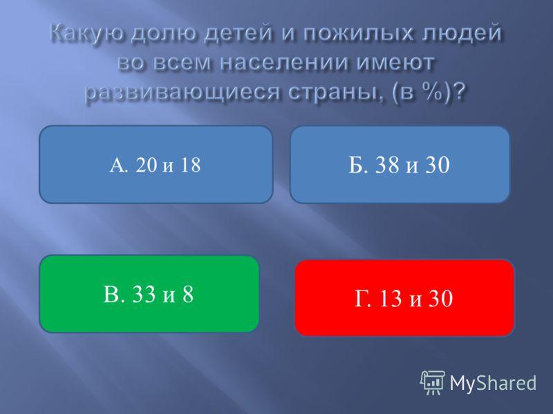 Б. 38 и 30 В. 33 и 8 А. 20 и 18 Г. 13 и 30