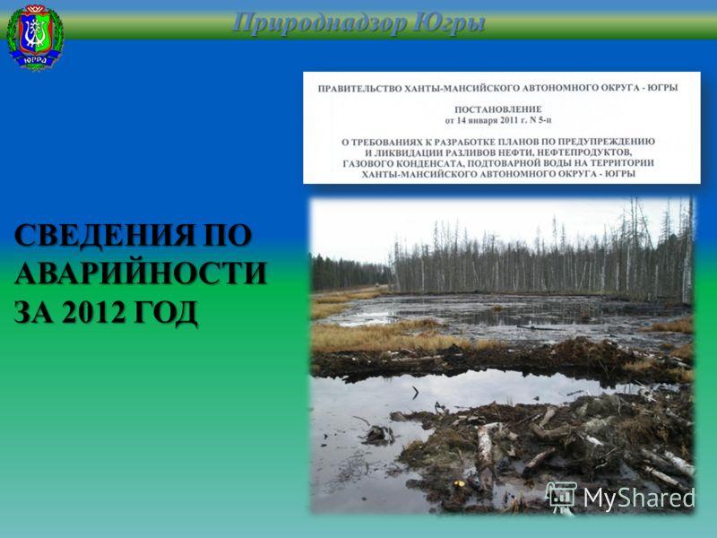 СВЕДЕНИЯ ПО АВАРИЙНОСТИ ЗА 2012 ГОД Природнадзор Югры