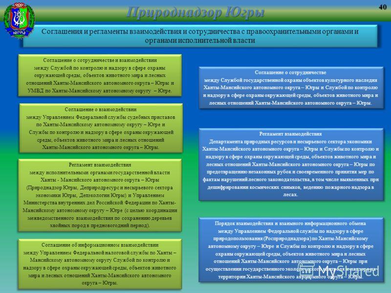Соглашения и регламенты взаимодействия и сотрудничества с правоохранительными органами и органами исполнительной власти Природнадзор Югры Соглашение о сотрудничестве и взаимодействии между Службой по контролю и надзору в сфере охраны окружающей среды