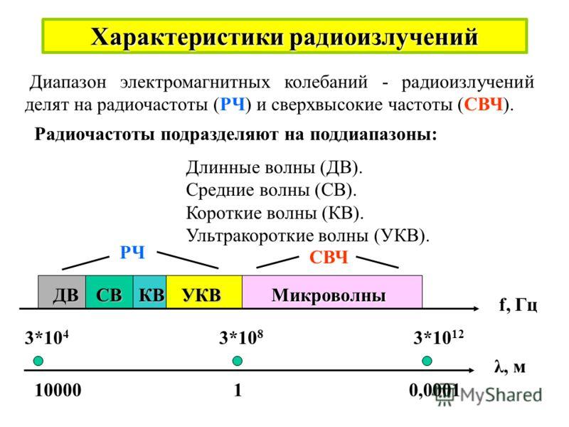 Общие сведения по электромагнитным излучениям (продолжение) Длина волны λ (м) связана со скоростью распространения колебаний с (м/с) и частотой f (Гц) соотношением: где с = 3*10 8 м/с - скорость распространения электромагнитных волн в воздухе. Направ