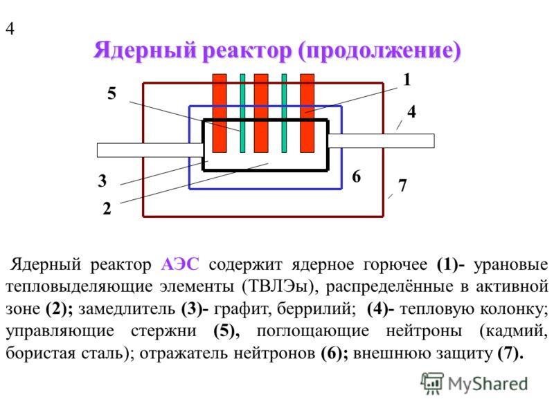 Ядерный реактор Ядерные реакторы - это устройства, в которых осуществляется управляемая реакция деления ядер урана и при этом кинетическая энергия превращается в тепловую. При делении ядер урана высвобождается огромная энергия: Образование критическо
