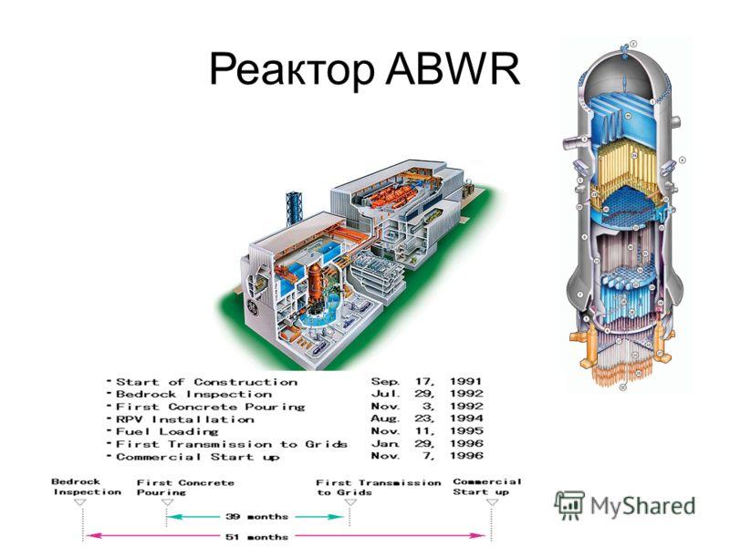 Реактор ABWR