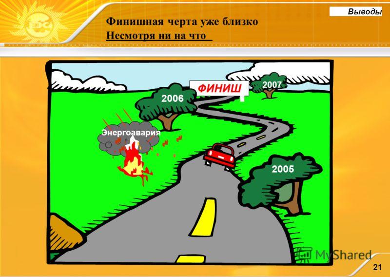 21 Финишная черта уже близко Несмотря ни на что 2005 2007 ФИНИШ 2006 2005 Энергоавария Выводы
