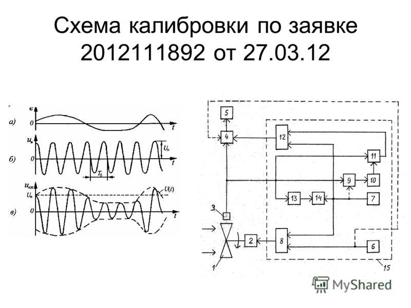 Схема калибровки по заявке 2012111892 от 27.03.12