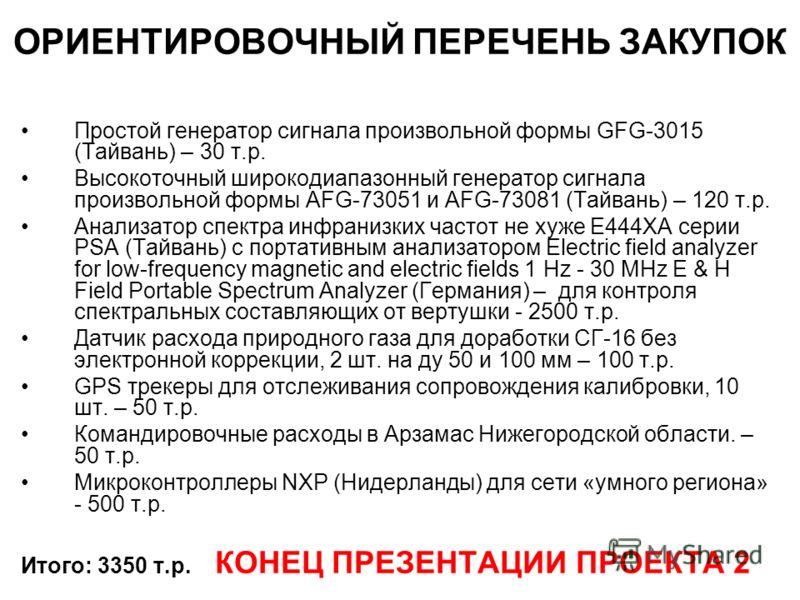 ОРИЕНТИРОВОЧНЫЙ ПЕРЕЧЕНЬ ЗАКУПОК Простой генератор сигнала произвольной формы GFG-3015 (Тайвань) – 30 т.р. Высокоточный широкодиапазонный генератор сигнала произвольной формы AFG-73051 и AFG-73081 (Тайвань) – 120 т.р. Анализатор спектра инфранизких ч