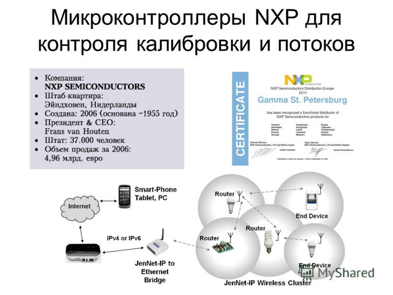 Микроконтроллеры NXP для контроля калибровки и потоков