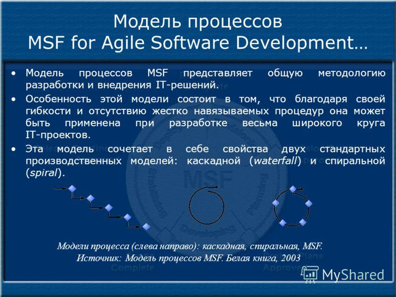 Модель процессов MSF for Agile Software Development… Модель процессов MSF представляет общую методологию разработки и внедрения IT-решений. Особенность этой модели состоит в том, что благодаря своей гибкости и отсутствию жестко навязываемых процедур