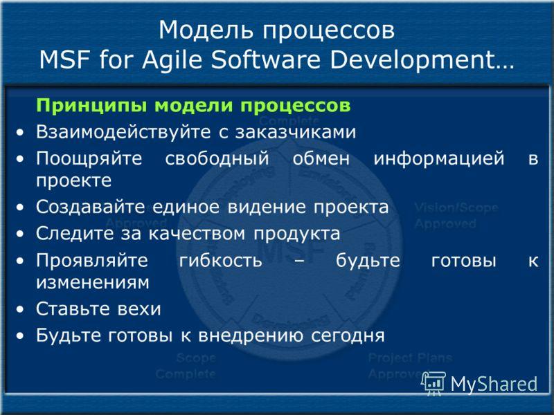 Модель процессов MSF for Agile Software Development… Принципы модели процессов Взаимодействуйте с заказчиками Поощряйте свободный обмен информацией в проекте Создавайте единое видение проекта Следите за качеством продукта Проявляйте гибкость – будьте