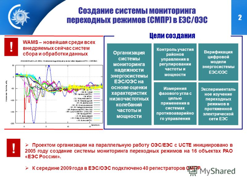 2 Создание системы мониторинга переходных режимов (СМПР) в ЕЭС/ОЭС Измерения фазового угла с целью применения в системах противоаварийно го управления Проектом организации на параллельную работу ОЭС/ЕЭС с UCTE инициировано в 2005 году создание систем