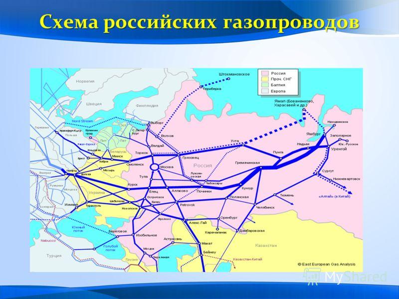 Схема российских газопроводов
