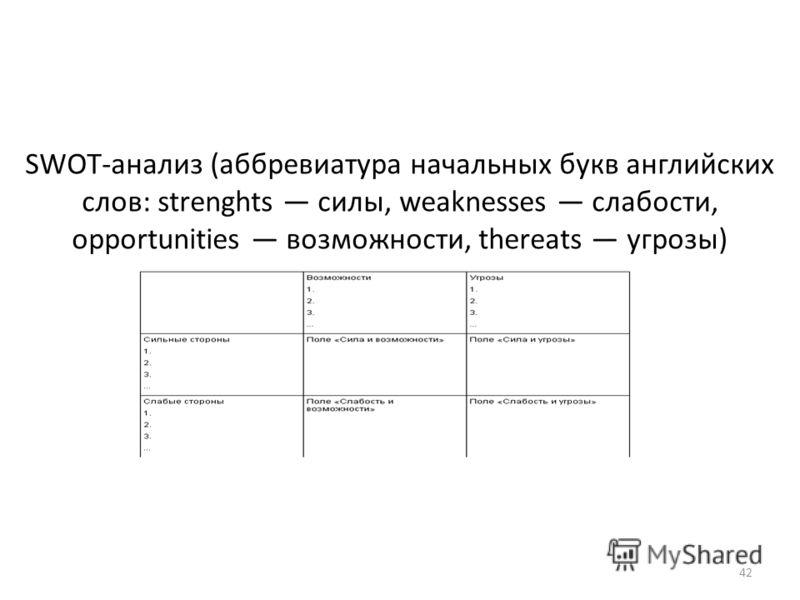SWOT-анализ (аббревиатура начальных букв английских слов: strenghts силы, weaknesses слабости, opportunities возможности, thereats угрозы) 42