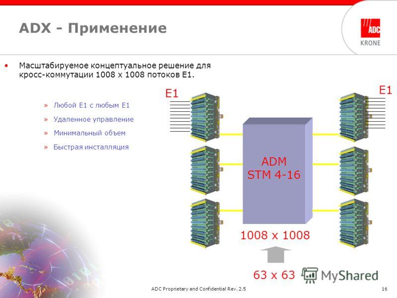 2/2006ADC Proprietary and Confidential Rev. 2.516 ADX - Применение Масштабируемое концептуальное решение для кросс-коммутации 1008 x 1008 потоков Е1. »Любой E1 с любым E1 »Удаленное управление »Минимальный объем »Быстрая инсталляция ADM STM 4-16 E1 6