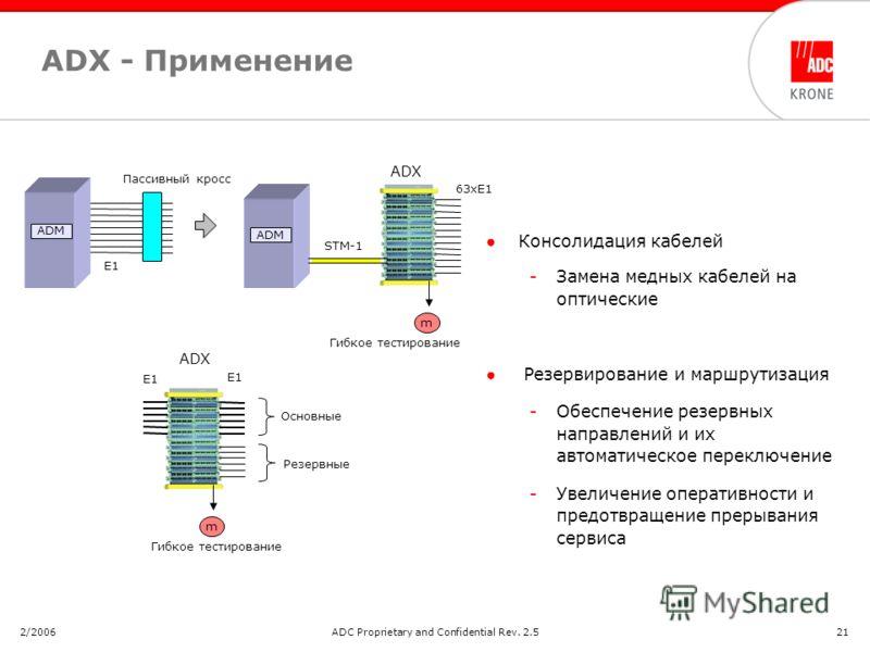 2/2006ADC Proprietary and Confidential Rev. 2.521 ADX - Применение Консолидация кабелей -Замена медных кабелей на оптические Резервирование и маршрутизация -Обеспечение резервных направлений и их автоматическое переключение -Увеличение оперативности