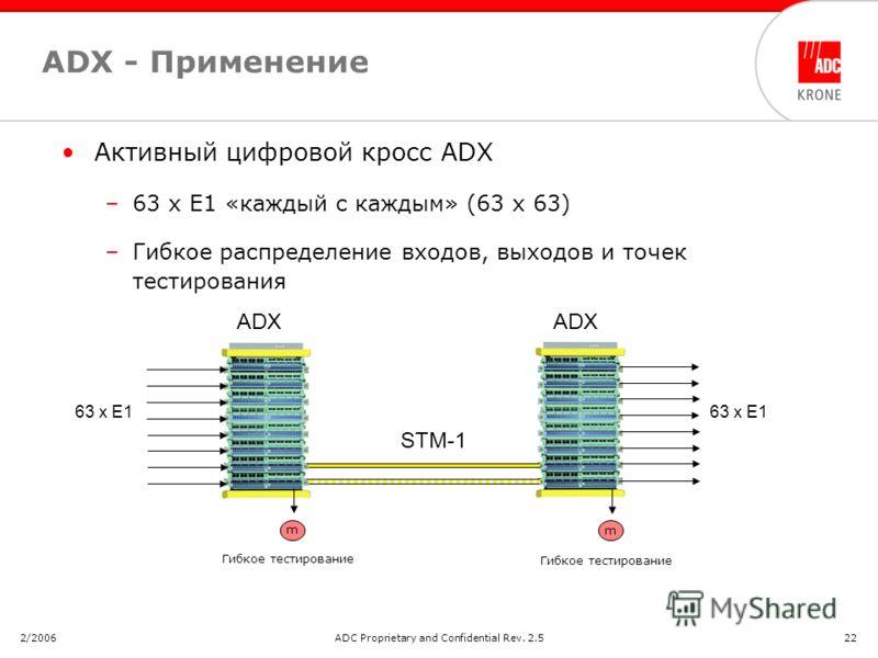 2/2006ADC Proprietary and Confidential Rev. 2.522 ADX - Применение Активный цифровой кросс ADX –63 x E1 «каждый с каждым» (63 x 63) –Гибкое распределение входов, выходов и точек тестирования ADX STM-1 63 x E1 m Гибкое тестирование m