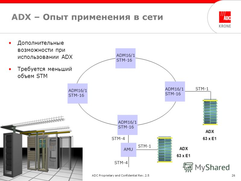2/2006ADC Proprietary and Confidential Rev. 2.526 ADX – Опыт применения в сети ADM16/1 STM-16 STM-1 AMU STM-4 STM-1 STM-4 ADM16/1 STM-16 Дополнительные возможности при использовании ADX Требуется меньший объем STM ADX 63 x E1 ADX 63 x E1