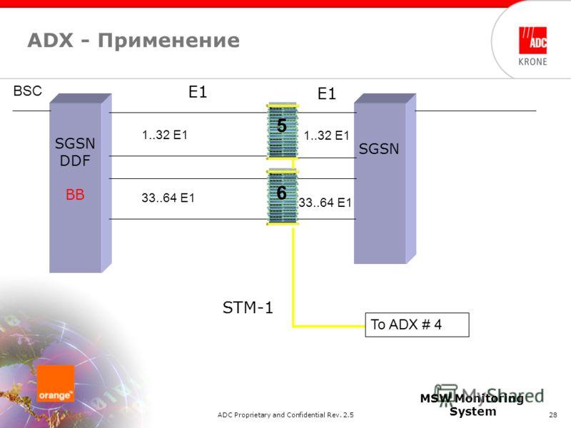 2/2006ADC Proprietary and Confidential Rev. 2.528 ADX - Применение SGSN DDF BB E1 STM-1 MSW Monitoring System SGSN 1..32 E1 5 6 To ADX # 4 33..64 E1 1..32 E1 33..64 E1 BSC