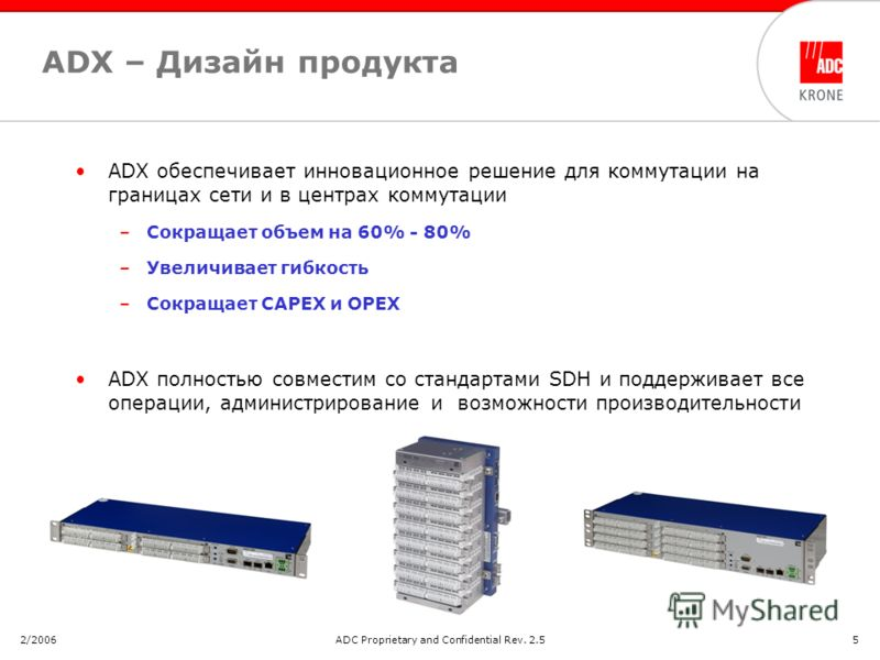 2/2006ADC Proprietary and Confidential Rev. 2.55 ADX – Дизайн продукта ADX обеспечивает инновационное решение для коммутации на границах сети и в центрах коммутации –Сокращает объем на 60% - 80% –Увеличивает гибкость –Сокращает CAPEX и OPEX ADX полно