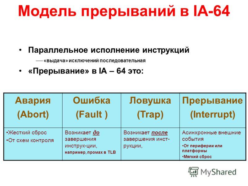 Модель прерываний в IA-64 Параллельное исполнение инструкций «выдача» исключений последовательная «Прерывание» в IA – 64 это: Авария (Abort) Ошибка (Fault ) Ловушка (Trap) Прерывание (Interrupt) Жесткий сброс От схем контроля Возникает до завершения