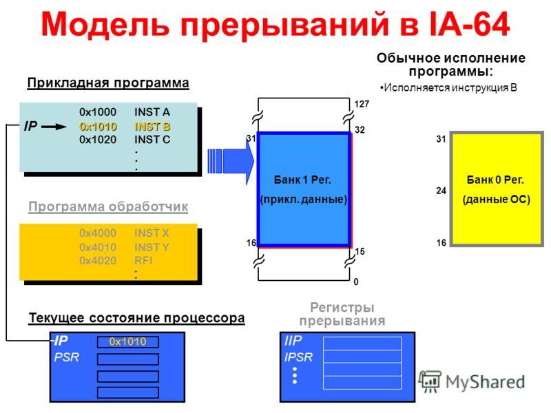 IIP IPSR Модель прерываний в IA-64 0x1000INST A 0x1010INST B 0x1020INST C... 0x1000INST A 0x1010INST B 0x1020INST C... 0x4000INST X 0x4010INST Y 0x4020RFI.. 0x4000INST X 0x4010INST Y 0x4020RFI.. IP 0x1010 PSR Текущее состояние процессора Прикладная п