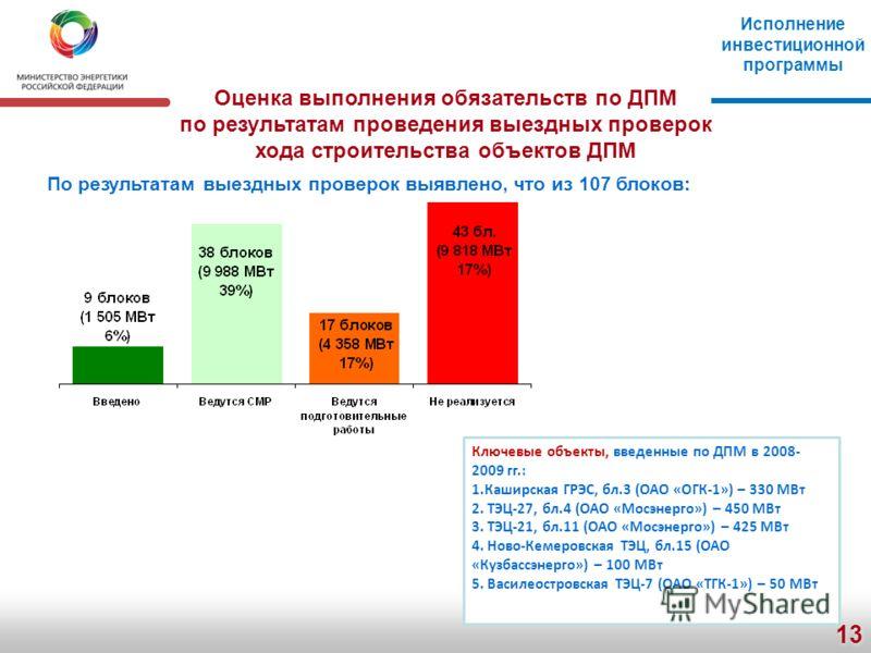 13 Оценка выполнения обязательств по ДПМ по результатам проведения выездных проверок хода строительства объектов ДПМ По результатам выездных проверок выявлено, что из 107 блоков: Ключевые объекты, введенные по ДПМ в 2008- 2009 гг.: 1.Каширская ГРЭС,