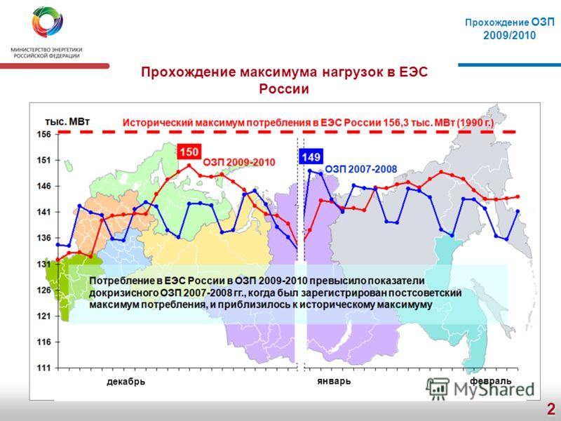 2 Прохождение максимума нагрузок в ЕЭС России Прохождение ОЗП 2009/2010 декабрь январьфевраль