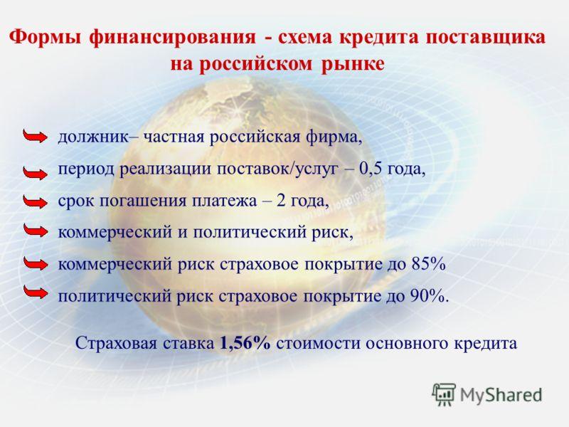 Формы финансирования - схема кредита поставщика на российском рынке должник– частная российская фирма, период реализации поставок/услуг – 0,5 года, срок погашения платежа – 2 года, коммерческий и политический риск, коммерческий риск страховое покрыти