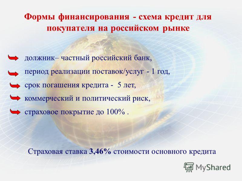 Формы финансирования - схема кредит для покупателя на российском рынке должник– частный российский банк, период реализации поставок/услуг - 1 год, срок погашения кредита - 5 лет, коммерческий и политический риск, страховое покрытие до 100%. Страховая