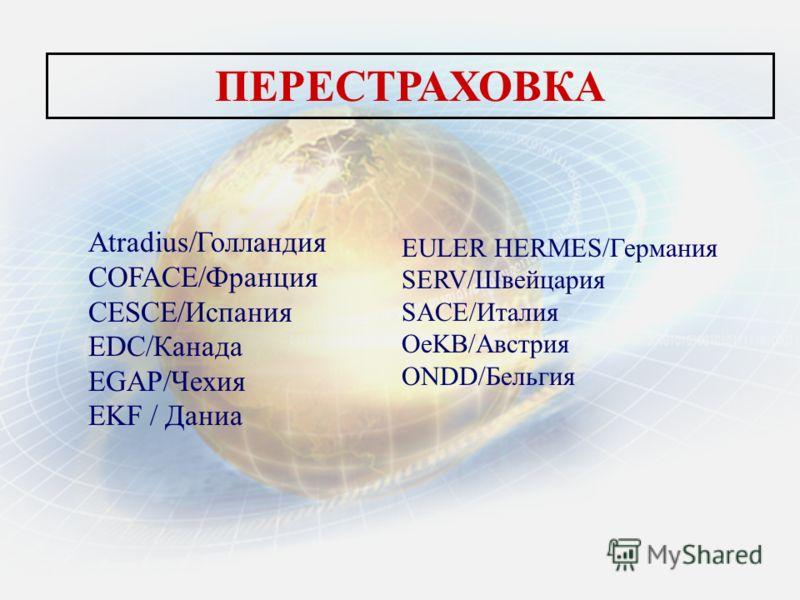 Atradius/Голландия COFACE/Франция CESCE/Испания EDC/Канада EGAP/Чехия EKF / Даниа EULER HERMES/Германия SERV/Швейцария SACE/Италия OeKB/Австрия ONDD/Бельгия