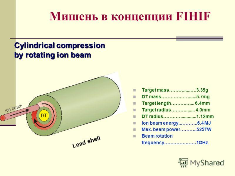 23 Мишень в концепции FIHIF Target mass………......….3.35g DT mass………………......5.7mg Target length……….…... 6.4mm Target radius………........ 4.0mm DT radius…………............1.12mm Ion beam energy..………..6.4 MJ Max. beam power………..525TW Beam rotation frequency