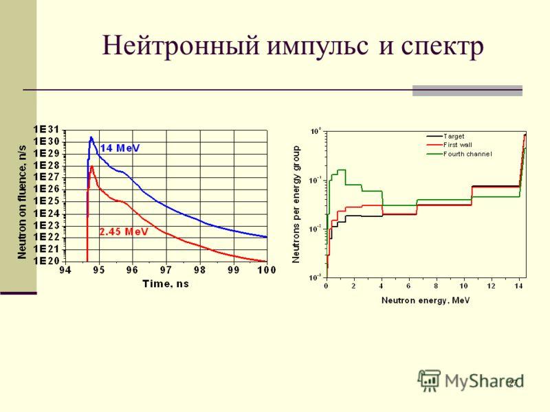 27 Нейтронный импульс и спектр