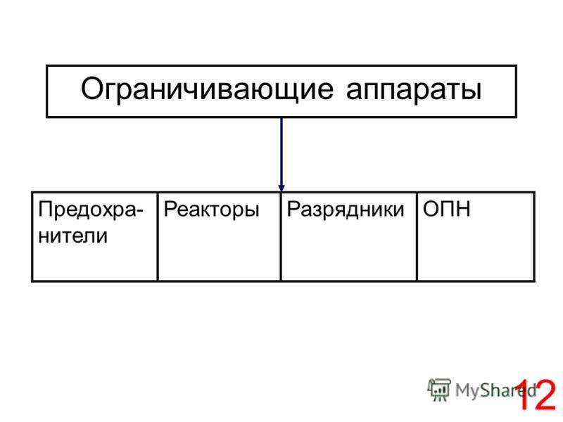12 Ограничивающие аппараты Предохра- нители РеакторыРазрядникиОПН