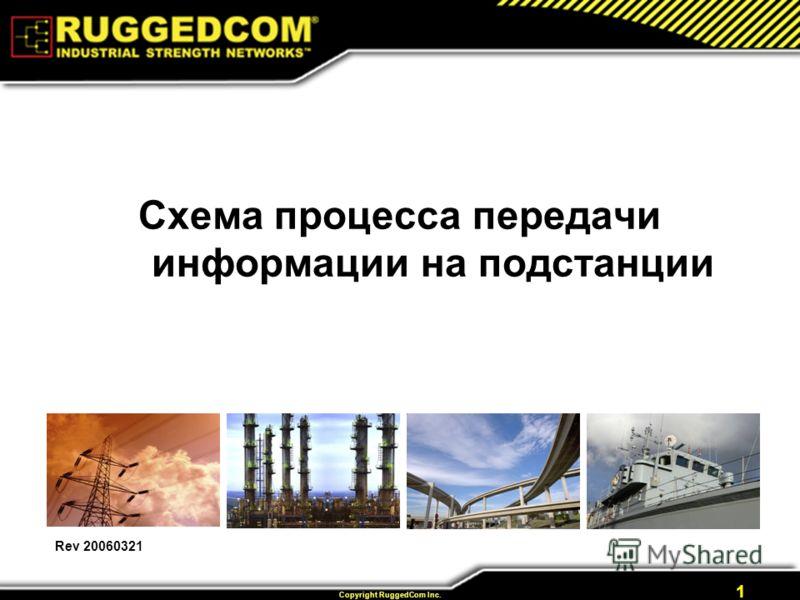 Copyright RuggedCom Inc. 1 Схема процесса передачи информации на подстанции Rev 20060321