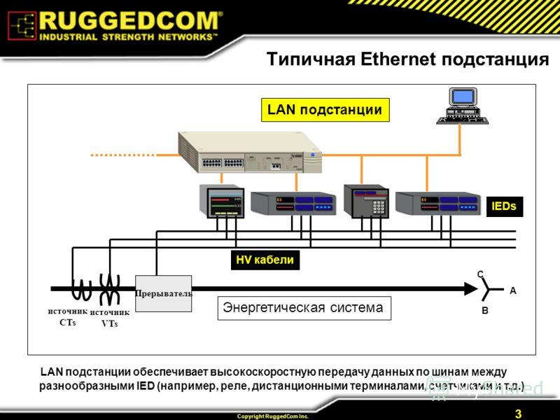 Copyright RuggedCom Inc. 3 Прерыватель источник CTs источник VTs LAN подстанции Энергетическая система HV кабели IEDs A B C Типичная Ethernet подстанция LAN подстанции обеспечивает высокоскоростную передачу данных по шинам между разнообразными IED (н