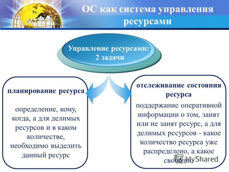 ОС как система управления ресурсами планирование ресурса определение, кому, когда, а для делимых ресурсов и в каком количестве, необходимо выделить данный ресурс Управление ресурсами: 2 задачи отслеживание состояния ресурса поддержание оперативной ин