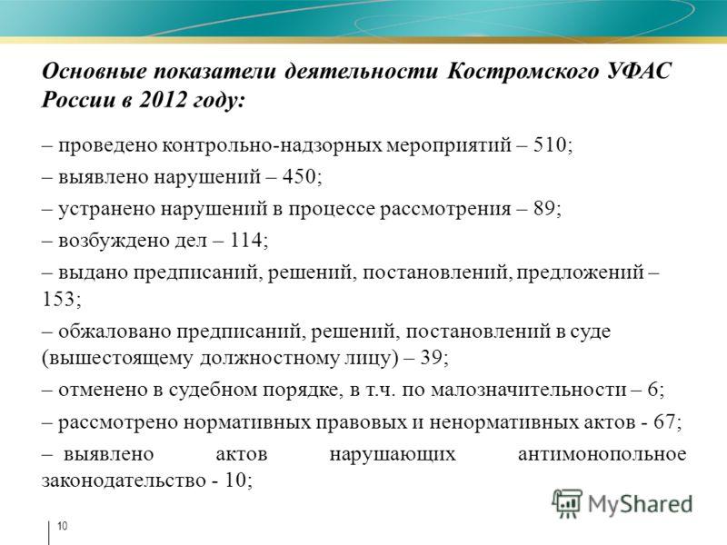 10 Основные показатели деятельности Костромского УФАС России в 2012 году: – проведено контрольно-надзорных мероприятий – 510; – выявлено нарушений – 450; – устранено нарушений в процессе рассмотрения – 89; – возбуждено дел – 114; – выдано предписаний