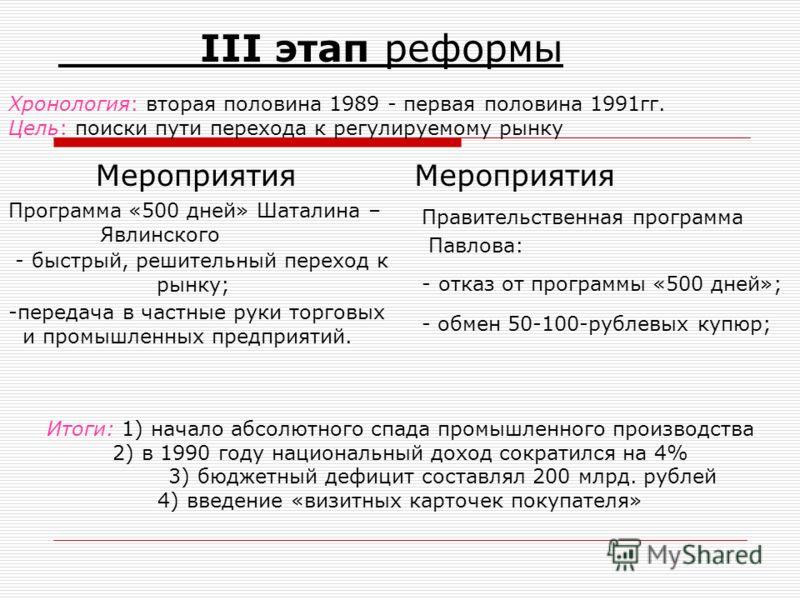 III этап реформы Мероприятия Хронология: вторая половина 1989 - первая половина 1991гг. Цель: поиски пути перехода к регулируемому рынку Программа «500 дней» Шаталина – Явлинского - быстрый, решительный переход к рынку; -передача в частные руки торго