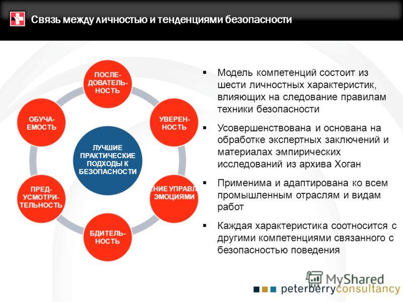 Связь между личностью и тенденциями безопасности Модель компетенций состоит из шести личностных характеристик, влияющих на следование правилам техники безопасности Усовершенствована и основана на обработке экспертных заключений и материалах эмпиричес