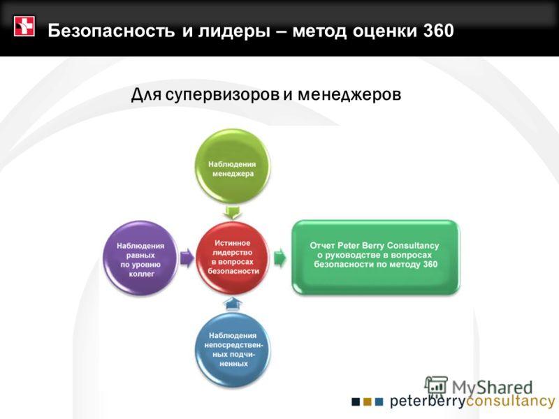 Для супервизоров и менеджеров Безопасность и лидеры – метод оценки 360