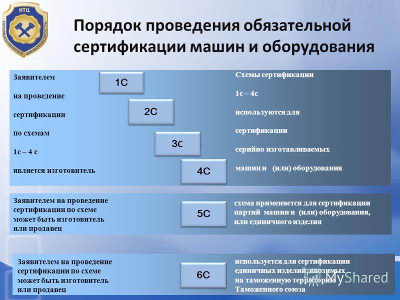 Заявителем на проведение сертификации по схеме может быть изготовитель или продавец Заявителем на проведение сертификации по схемам 1с – 4 с является